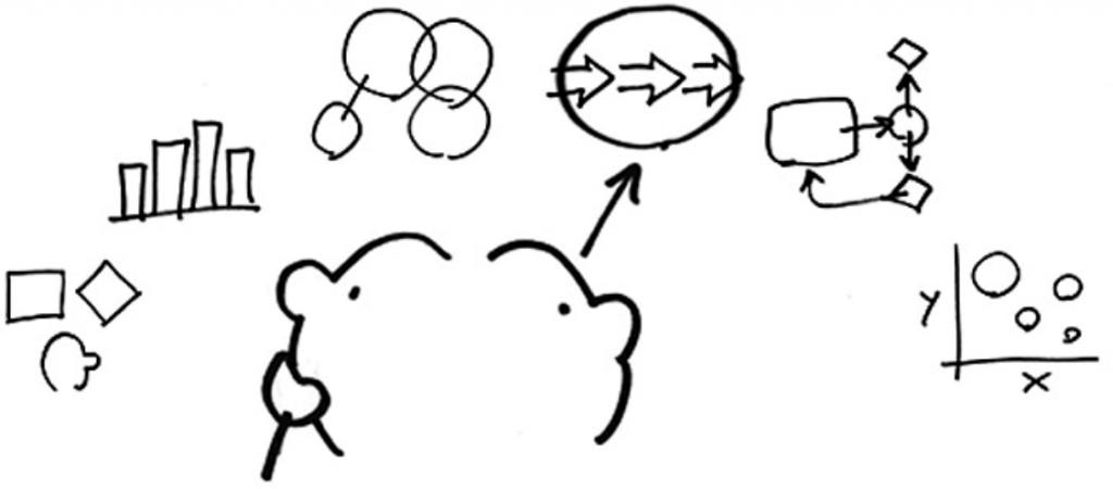 Esta imagen tiene un atributo ALT vacío; su nombre de archivo es Imagen.4-pensamiento-visual-1024x450.png